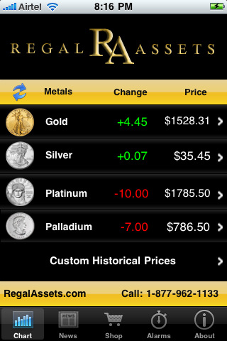 iGoldLive – Best iPhone Gold Price App