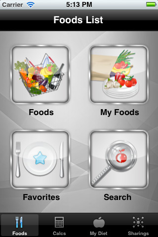 Diet & Calories Tracker Pro – iOS App to be Fit