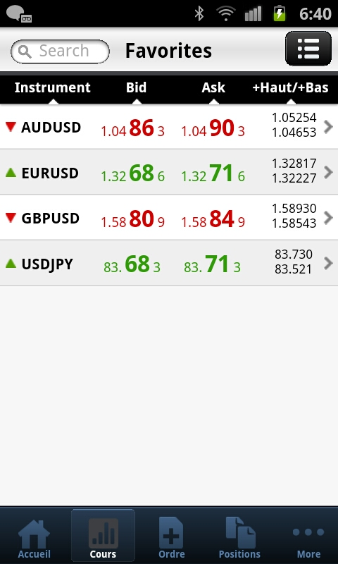 Aston Forex – Mobile Trading App for Android