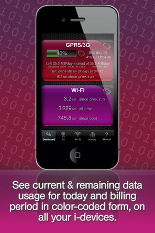 Download Meter – Reduce Spending on Mobile Internet