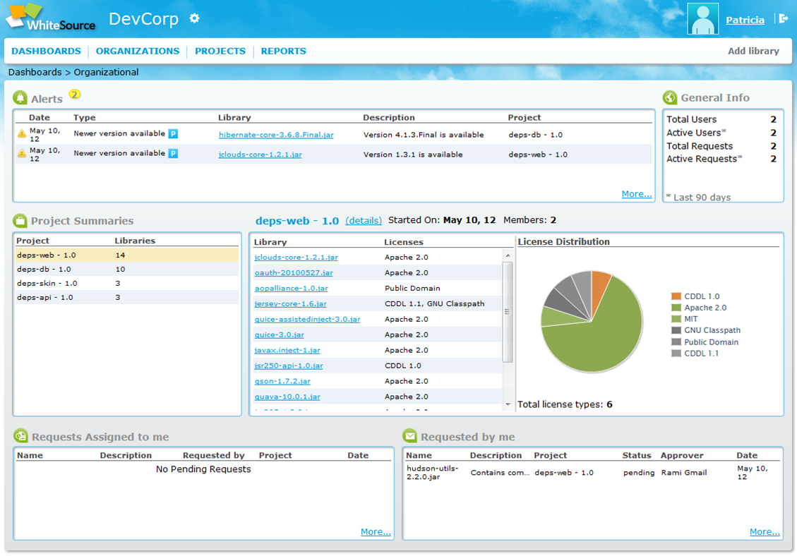 WhiteSourceSoftware.com – Open Source License Management Solution