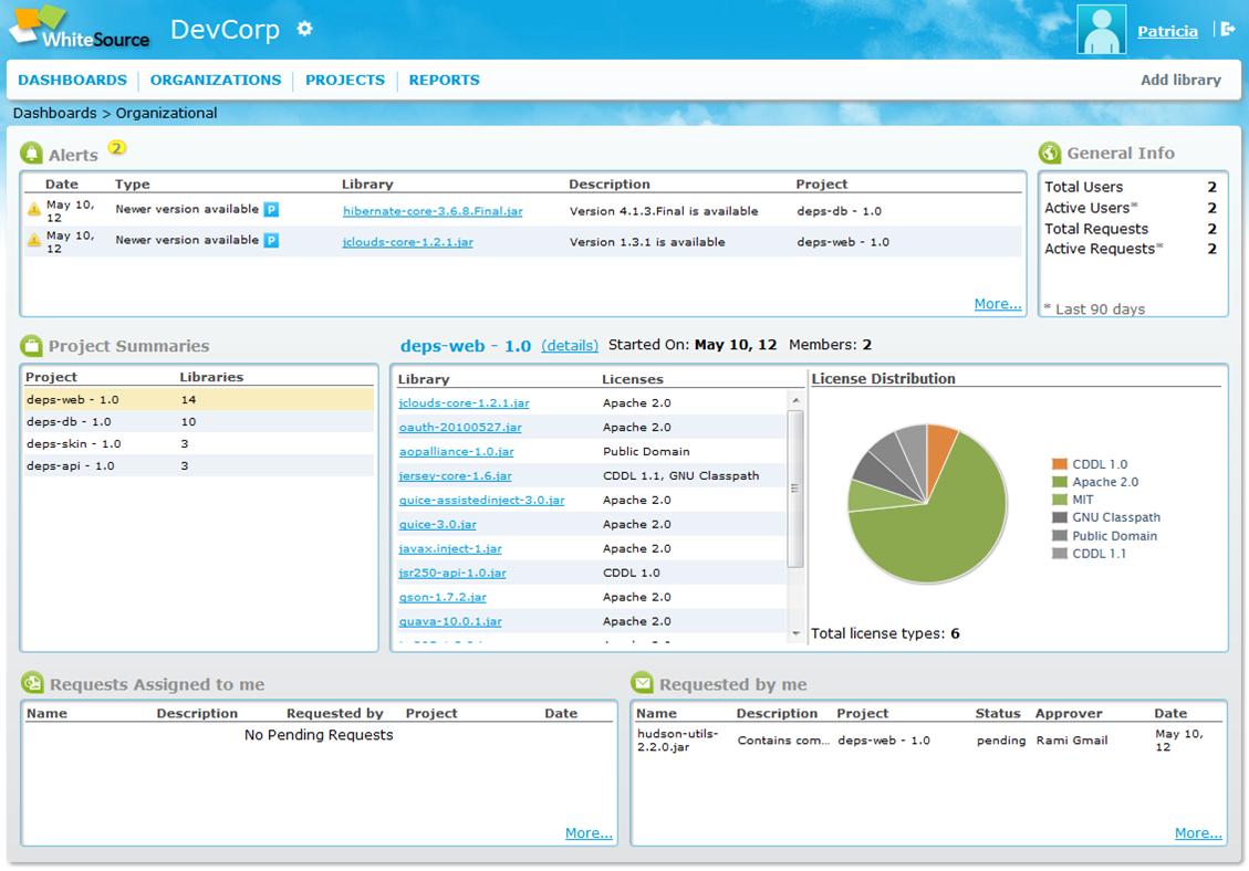 WhiteSourceSoftware.com – Open Source License Management Solution