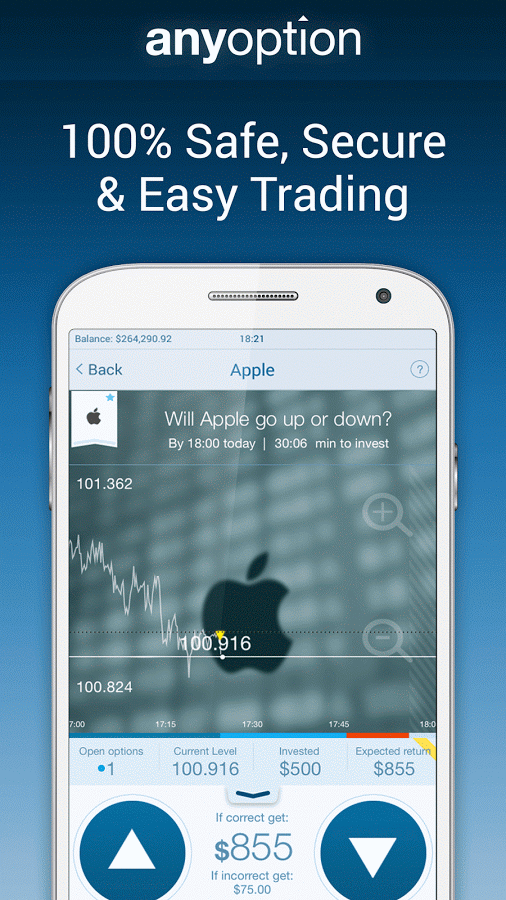 Easy options trading