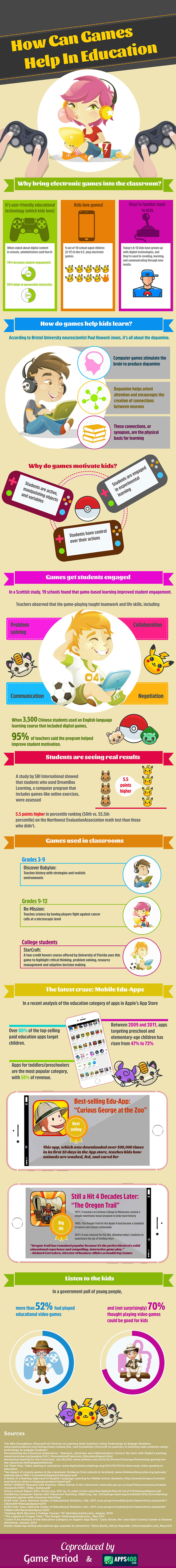 How can Games help in Education