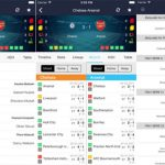 Live Football Stats And Scores – App Review