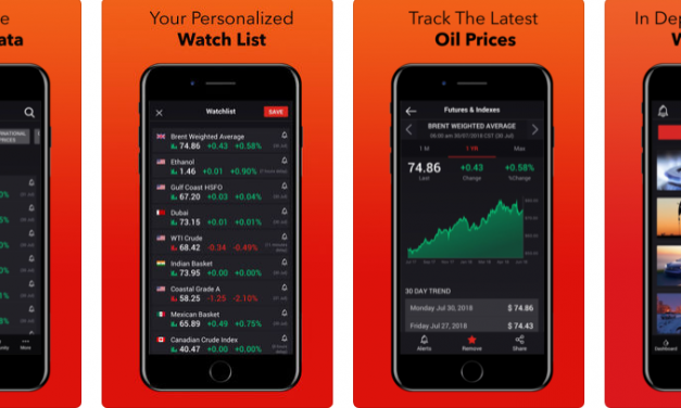 Oil Price: Energy News – The Ultimate App That Gives You The Oil Price Details